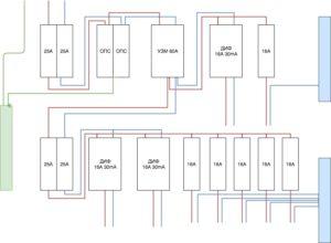Для чего нужны неотключаемые линии в щите и как их сделать