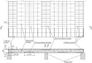 Армирование плиты перекрытия: пошаговая инструкция