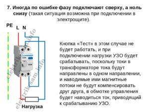 Почему выбивает УЗО при подключении нагрузки в розетки?