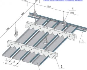 Устройство алюминиевых реечных потолков