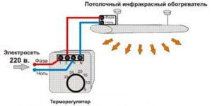 Как подключить терморегулятор к инфракрасному обогревателю?