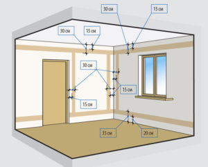 Как провести отдельную линию открытой электропроводки в комнате (5 розеток)?