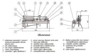 Виды дровоколов и их характеристики