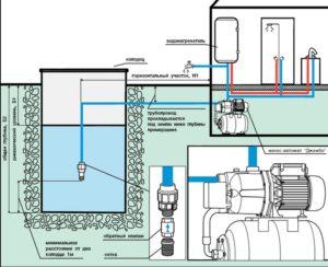 Подключение насосной станции к скважине и колодцу своими руками