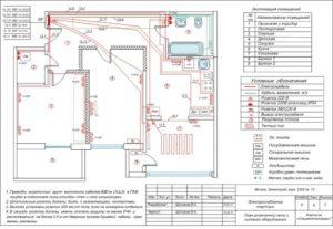 Как согласовать проект электроснабжения и когда это требуется?