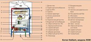 Монтаж двухконтурного газового котла - рекомендации, инструкция