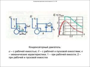 Как работает конденсаторный электродвигатель и для чего он нужен