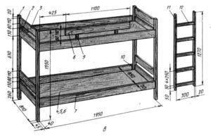 Как сделать детскую двухъярусную кровать своими руками. Особенность работы и последовательность действий по изготовлению детской двухъярусной кровати своими руками