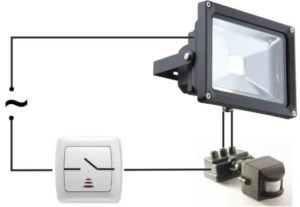 Почему перегорают светодиодные прожекторы при подключении к сети 12В?