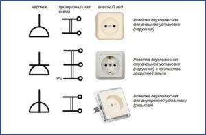 Условное обозначение розеток на электрических схемах
