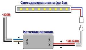 Пошаговая инструкция по подключению светодиодной ленты