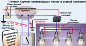 Почему мигает свет при включении выключателя?