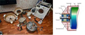Высокочастотный свист стиральной машины