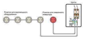 К каким распределительным сетям можно подключать сварочные аппараты?