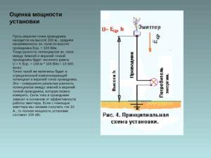 Возникновение разности потенциалов между нулем и землей в системе TT