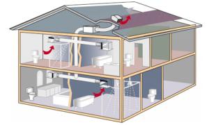 Система вентиляции частного дома