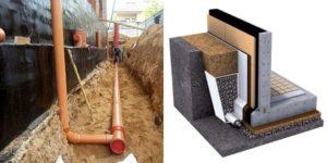 Особенности гидроизоляции стен фундамента