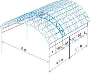 Преимущества и недостатки навесов из поликарбоната. Как сделать конструкцию максимально эффективно, на что обратить внимание при постройке навеса из поликарбоната своими руками