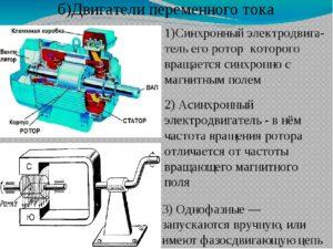 Что такое синхронный двигатель и где он используется