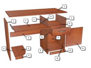 Как собрать компьютерный стол своими руками