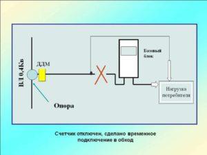 Почему щелкает электросчетчик при включении нагрузки в розетку через переходник?