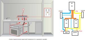 Можно ли подключить духовой шкаф 3 кВт и варочную панель 7 кВт на одну линию?