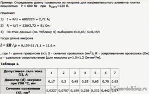 Как рассчитать длину нихромовой проволоки
