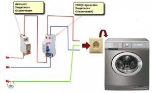 Какой блок УЗО выбрать для стиральной машины и нужен ли он вообще?