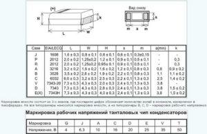 Как определить тип конденсатора без маркировки?