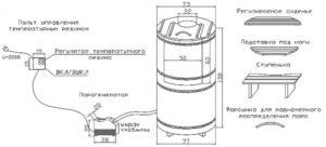 Кедровая фитобочка: инструкция по изготовлению