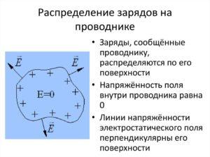 Как распределяются заряды в проводнике при протекании тока