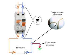 Почему не отключается дифавтомат при соединении фазы и земли?