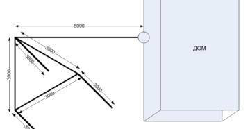 Как сделать заземление треугольником — пошаговая инструкция