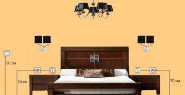 Как правильно расположить розетки в спальне
