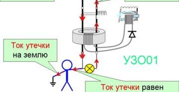 Что такое утечка тока и как ее найти?