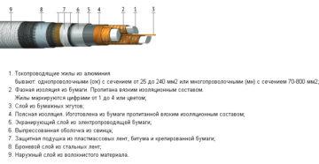 Характеристики силового кабеля АСБ