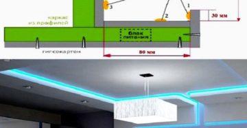 Как сделать скрытую подсветку потолка — 10 полезных советов